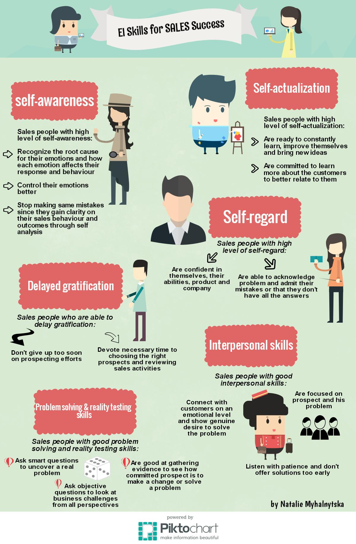essential eq skills every s person should master infographic colleen s them game changers and emphasizes that soft skills produce hard s results