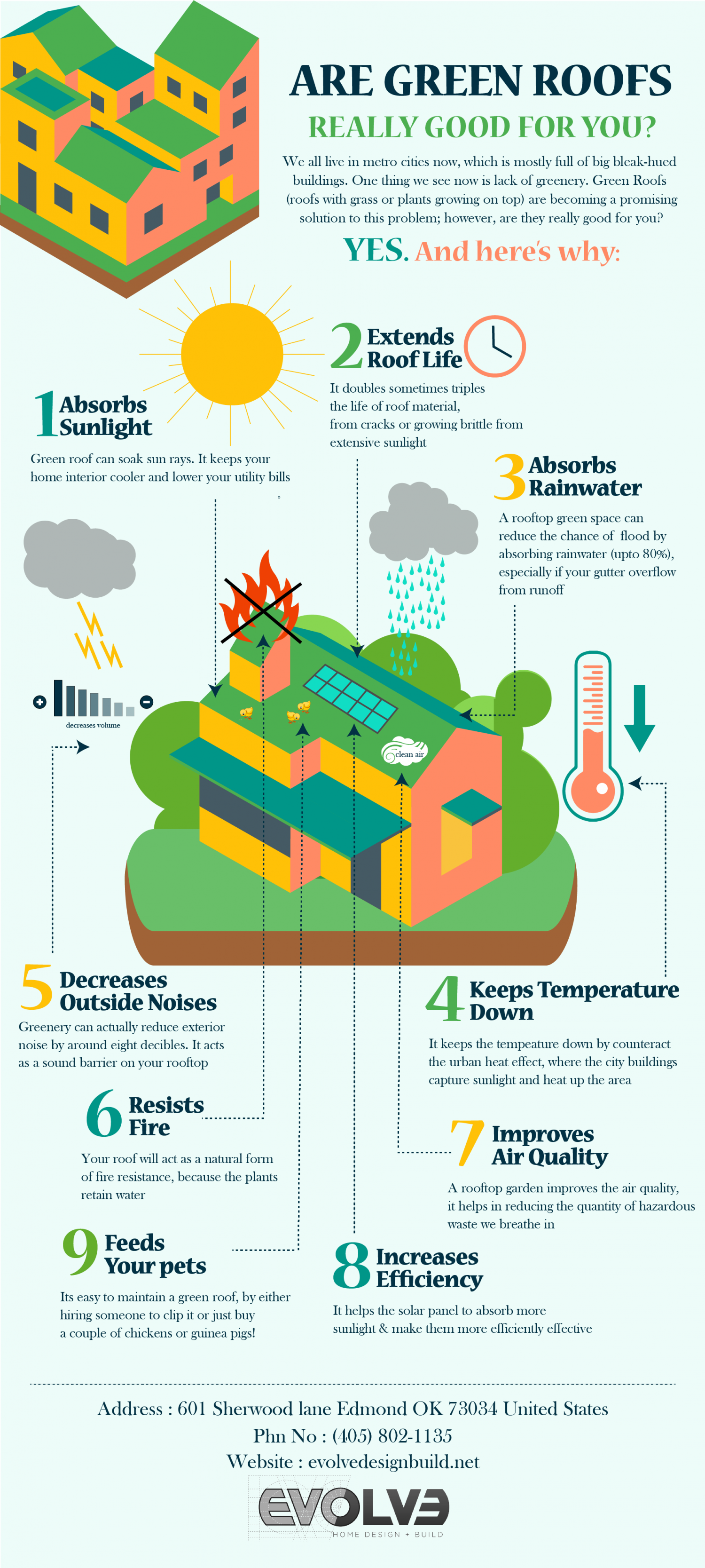 9 benefits of installing a green roof infographic. Black Bedroom Furniture Sets. Home Design Ideas