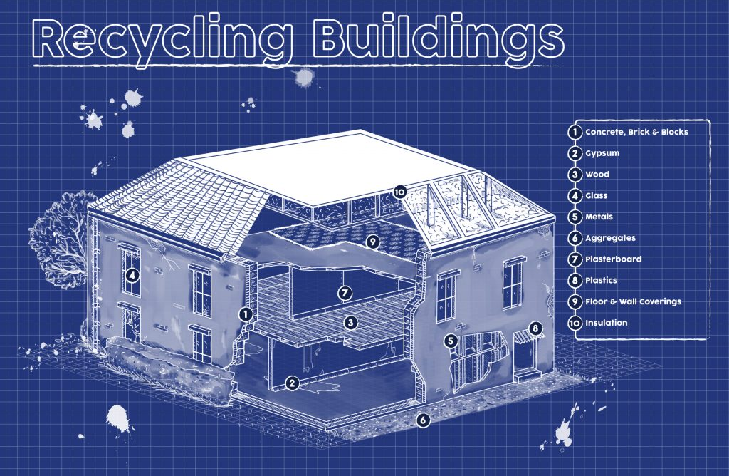recycling building materials