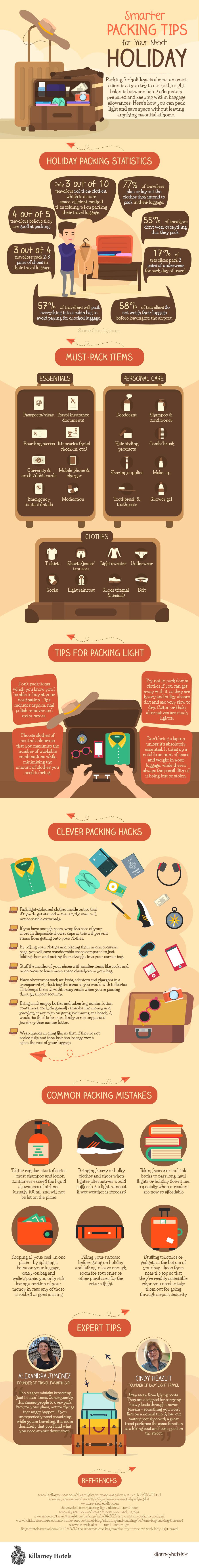 Minimalist holiday packing