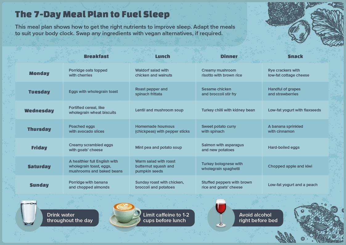 meal plan to fuel sleep